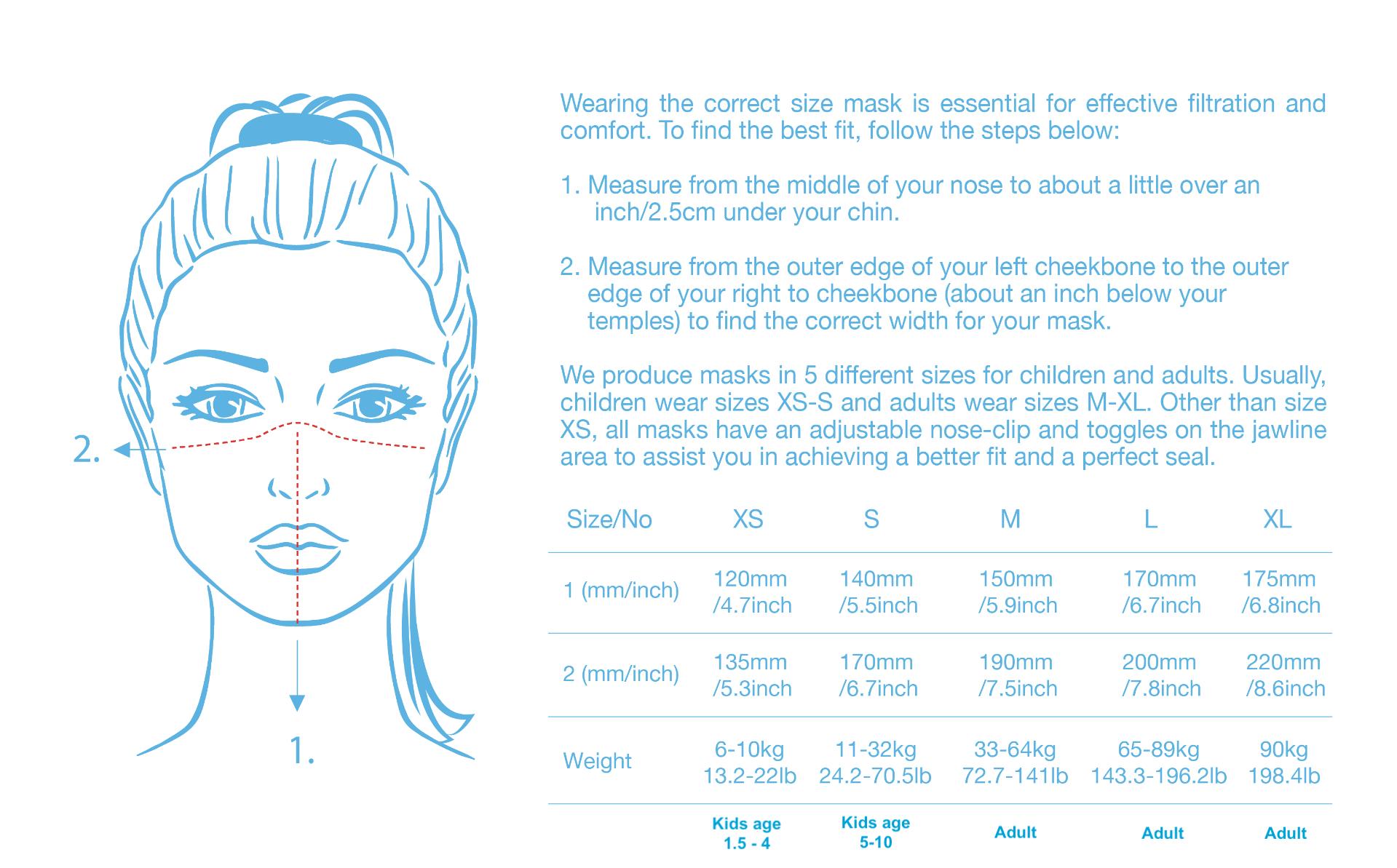 Cambridge Mask size chart